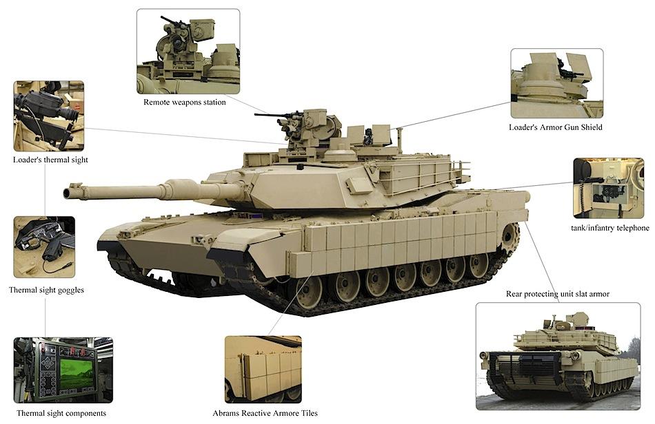 M1 Abrams M1-a2-tusk-kit
