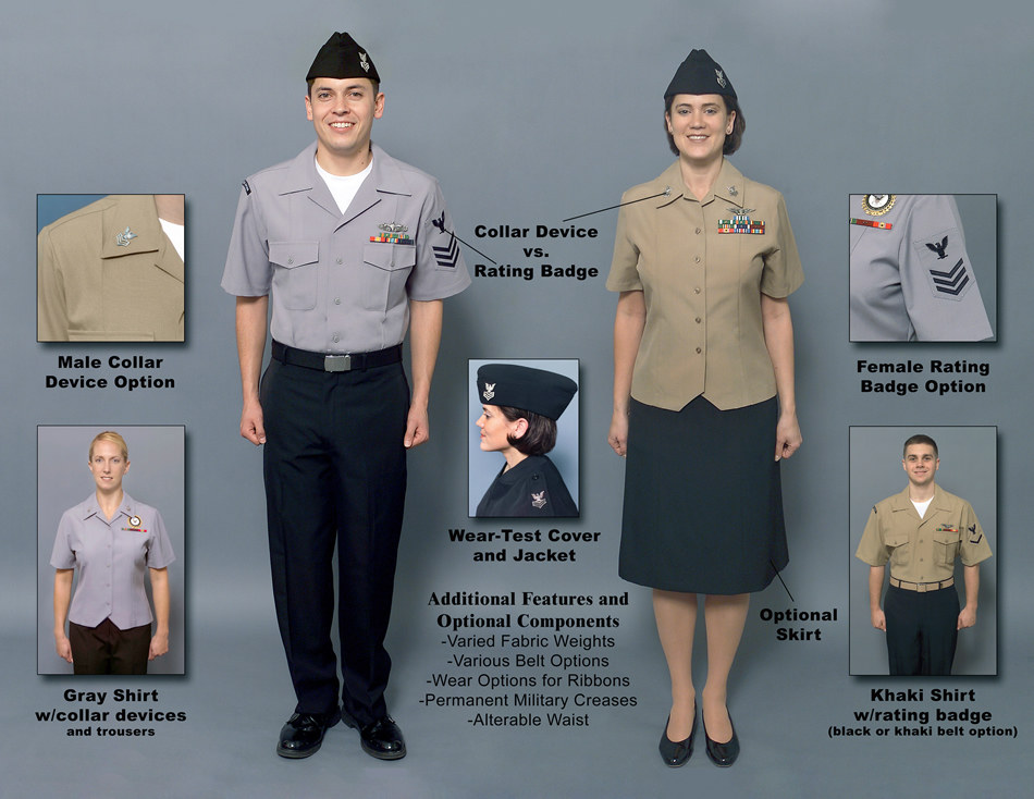Proposed New US Navy Uniforms for Ranks E1-E6